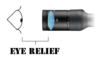 What Is Eye Relief Opticscampcom