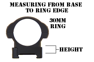 Measuring Ring Height